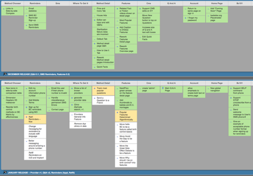 Story Mapper Screenshot