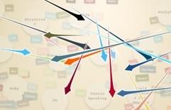 Interactive Skill Map