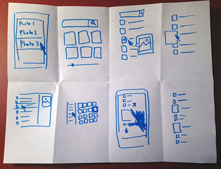 "Photo of a ""crazy eight"" storyboard from Jake Knapp's post"